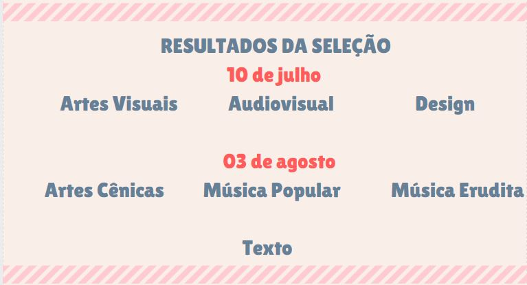 resultados_datas_nascente